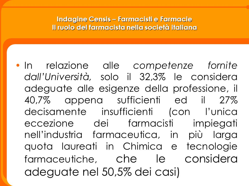 Indagine Censis – Farmacisti e Farmacie Il ruolo del farmacista nella società italiana In relazione alle competenze fornite dall'Università, solo il 3