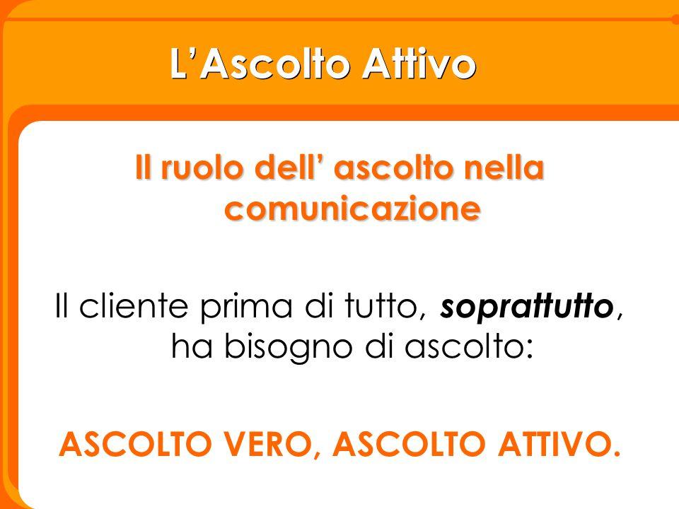 L'Ascolto Attivo Il ruolo dell' ascolto nella comunicazione Il cliente prima di tutto, soprattutto, ha bisogno di ascolto: ASCOLTO VERO, ASCOLTO ATTIV