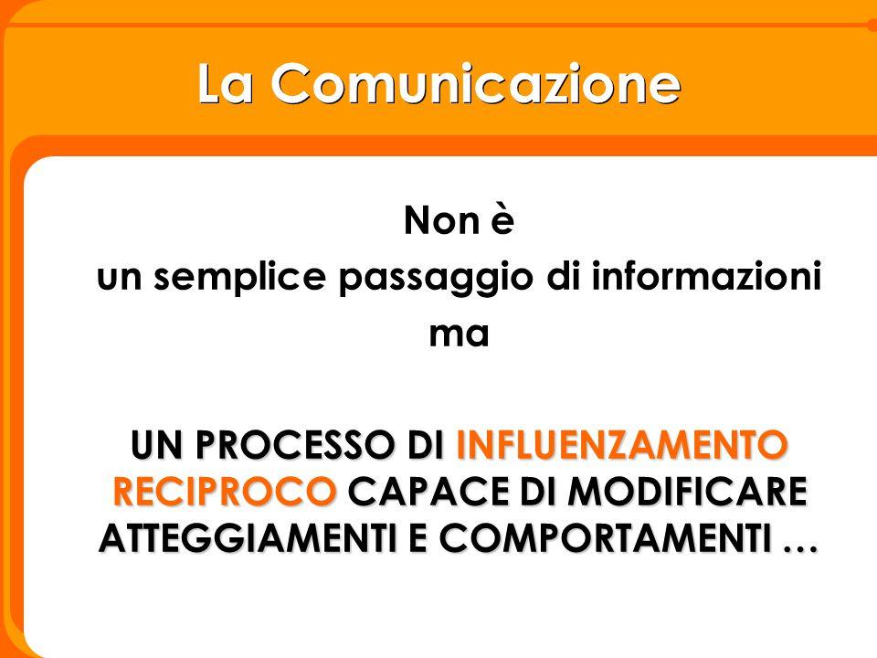 La Comunicazione Non è un semplice passaggio di informazioni ma UN PROCESSO DI INFLUENZAMENTO RECIPROCO CAPACE DI MODIFICARE ATTEGGIAMENTI E COMPORTAM