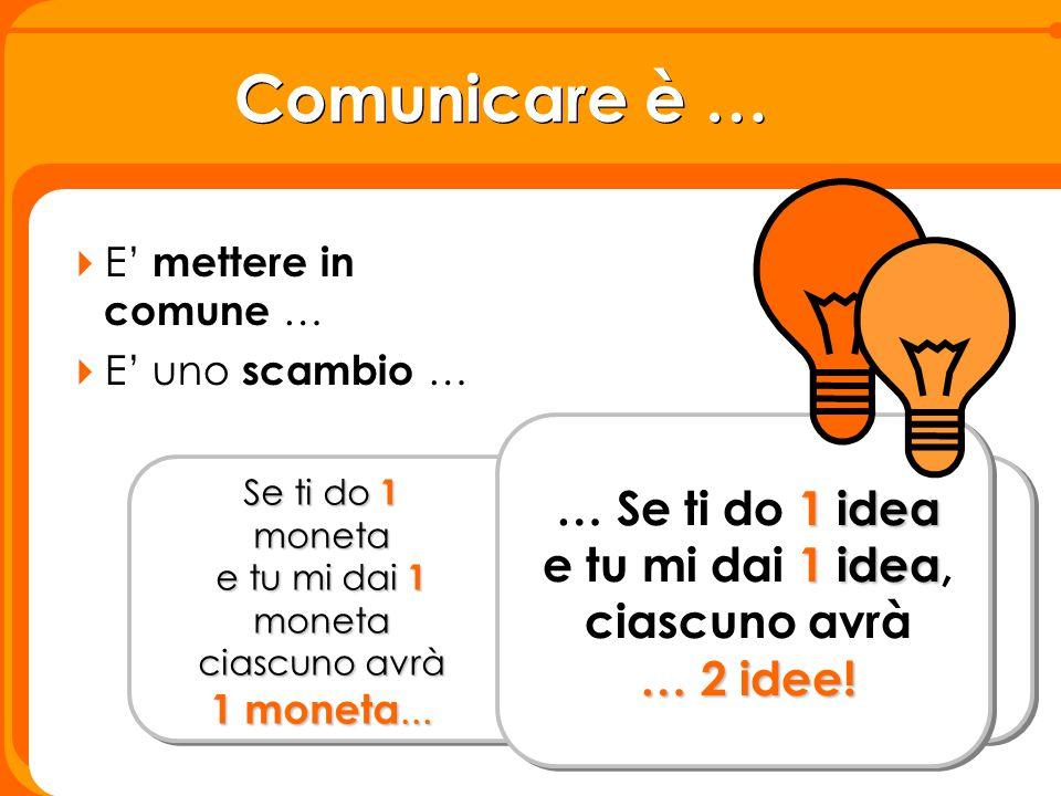 Comunicare è …  E' mettere in comune …  E' uno scambio … Se ti do 1 moneta e tu mi dai 1 moneta ciascuno avrà 1 moneta... 1 idea … Se ti do 1 idea 1