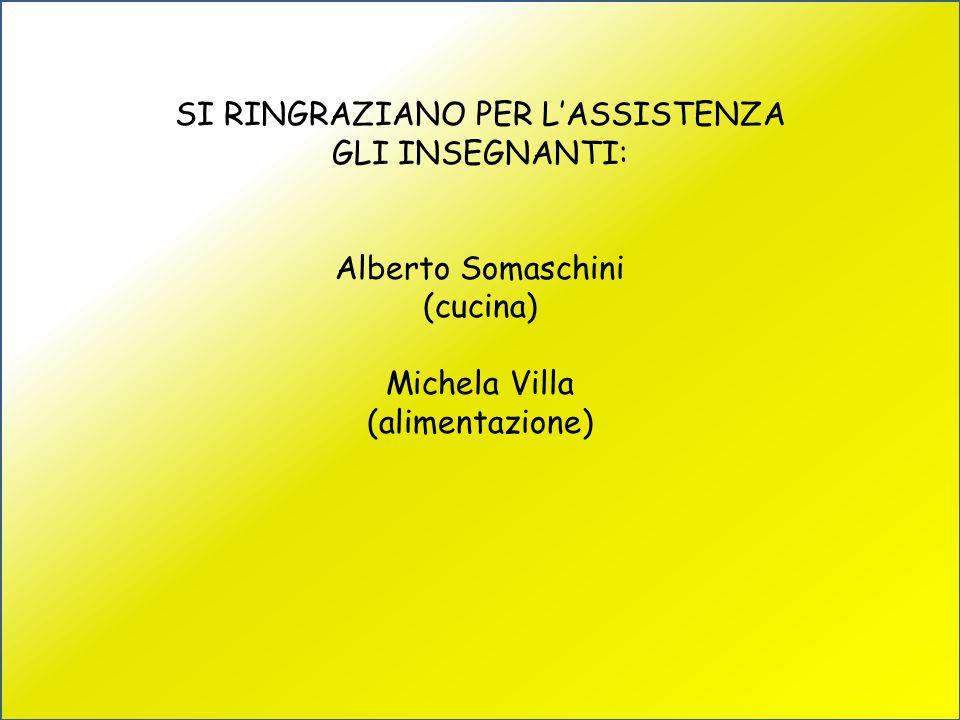 SI RINGRAZIANO PER L'ASSISTENZA GLI INSEGNANTI: Alberto Somaschini (cucina) Michela Villa (alimentazione)