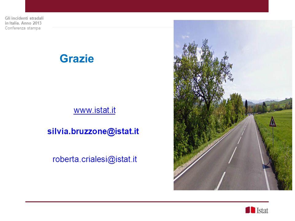 www.istat.it roberta.crialesi@istat.it Gli incidenti stradali in Italia. Anno 2013 Conferenza stampa silvia.bruzzone@istat.it Grazie