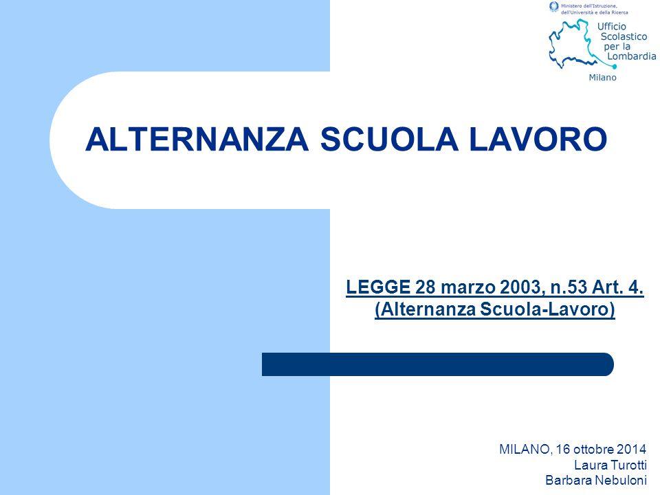 ALTERNANZA SCUOLA LAVORO MILANO, 16 ottobre 2014 Laura Turotti Barbara Nebuloni LEGGE 28 marzo 2003, n.53 Art. 4. (Alternanza Scuola-Lavoro)