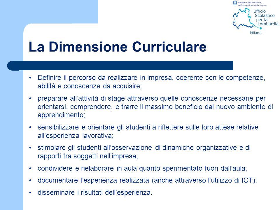 La Dimensione Curriculare Definire il percorso da realizzare in impresa, coerente con le competenze, abilità e conoscenze da acquisire; preparare all'