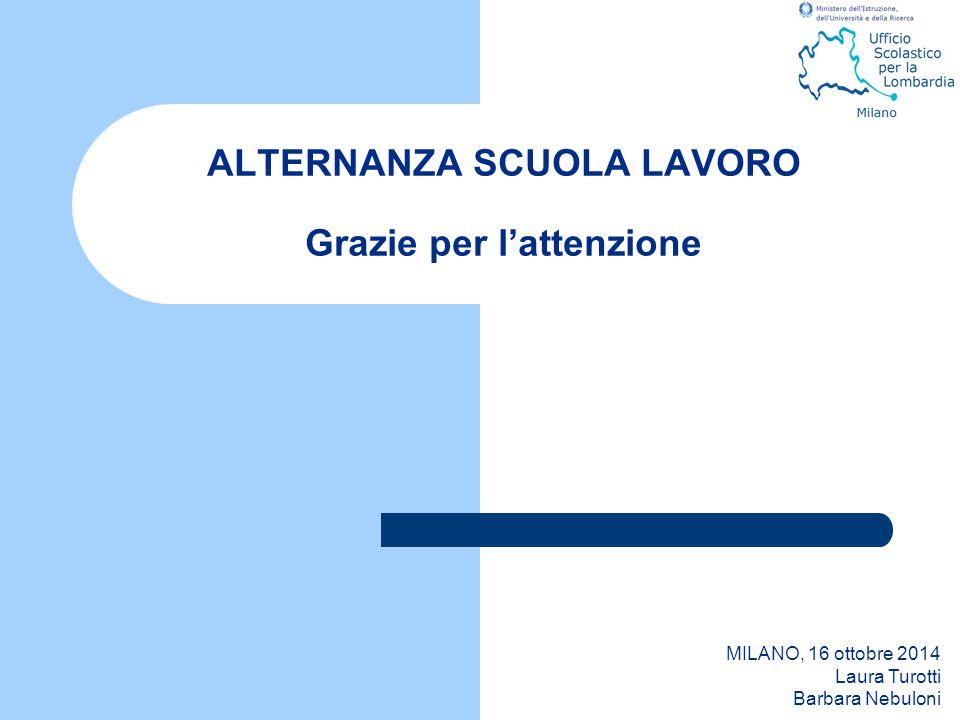 ALTERNANZA SCUOLA LAVORO Grazie per l'attenzione MILANO, 16 ottobre 2014 Laura Turotti Barbara Nebuloni
