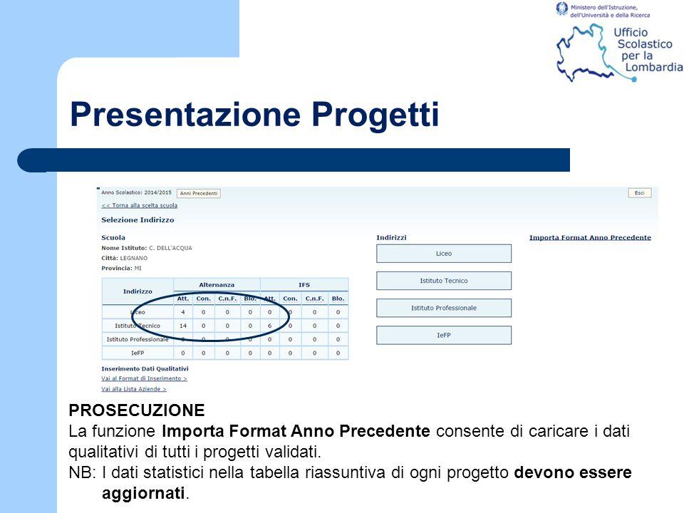 Presentazione Progetti PROSECUZIONE La funzione Importa Format Anno Precedente consente di caricare i dati qualitativi di tutti i progetti validati. N
