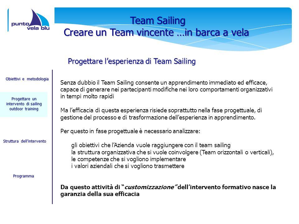 Progettare l'esperienza di Team Sailing 3 Team Sailing Creare un Team vincente …in barca a vela Obiettivi e metodologia Progettare un intervento di sa