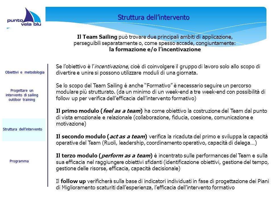 Struttura dell'intervento 4 Obiettivi e metodologia Progettare un intervento di sailing outdoor training Struttura dell'intervento Programma Il Team S