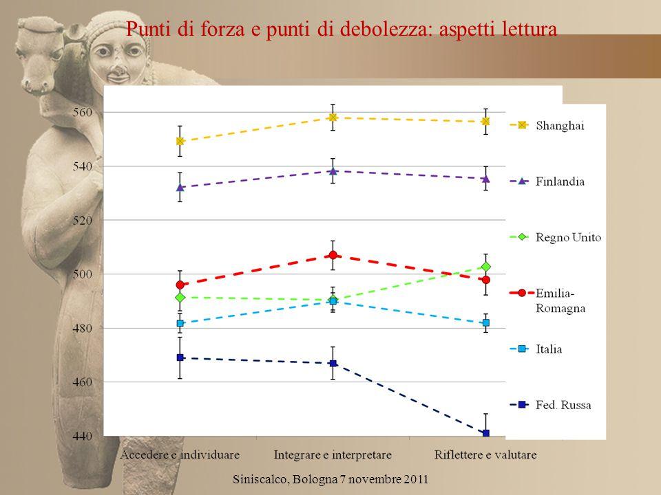 Siniscalco, Bologna 7 novembre 2011 Punti di forza e punti di debolezza: aspetti lettura