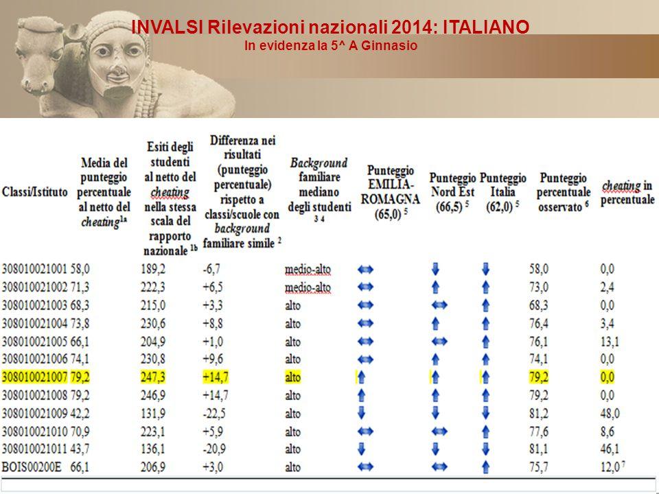 INVALSI Rilevazioni nazionali 2014: ITALIANO In evidenza la 5^ A Ginnasio 28