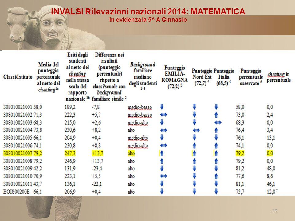 INVALSI Rilevazioni nazionali 2014: MATEMATICA In evidenza la 5^ A Ginnasio 29