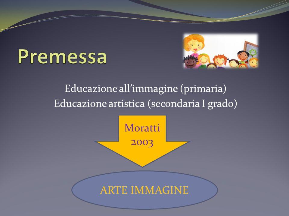 Educazione all'immagine (primaria) Educazione artistica (secondaria I grado) Moratti 2003 ARTE IMMAGINE