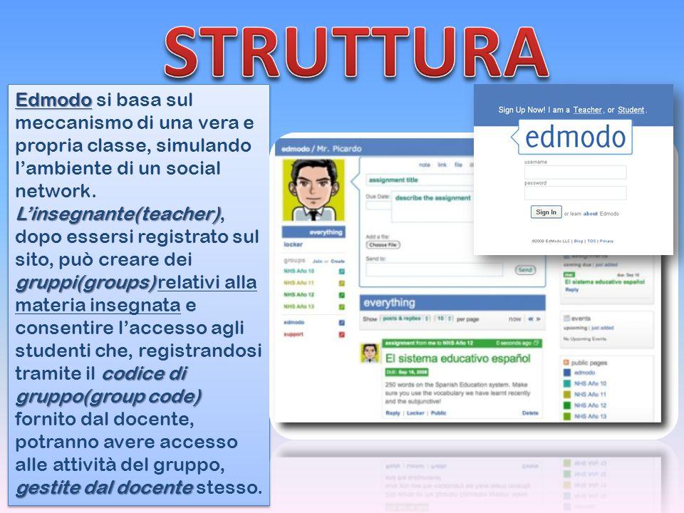 Edmodo L'insegnante(teacher) gruppi(groups) codice di gruppo(group code) gestite dal docente Edmodo si basa sul meccanismo di una vera e propria classe, simulando l'ambiente di un social network.