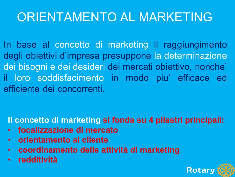 ORIENTAMENTO AL MARKETING In base al concetto di marketing il raggiungimento degli obiettivi d'impresa presuppone la determinazione dei bisogni e dei