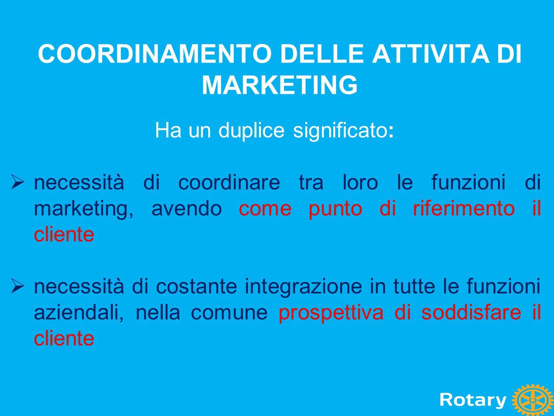 COORDINAMENTO DELLE ATTIVITA DI MARKETING Ha un duplice significato:  necessità di coordinare tra loro le funzioni di marketing, avendo come punto di