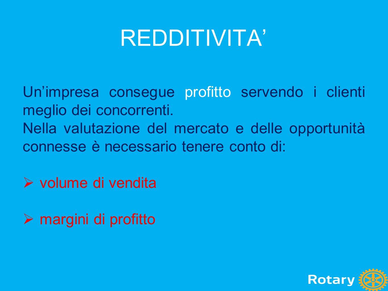 REDDITIVITA' Un'impresa consegue profitto servendo i clienti meglio dei concorrenti. Nella valutazione del mercato e delle opportunità connesse è nece