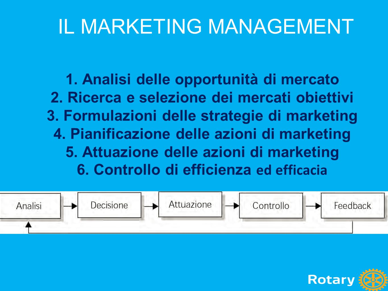 1. Analisi delle opportunità di mercato 2. Ricerca e selezione dei mercati obiettivi 3. Formulazioni delle strategie di marketing 4. Pianificazione de