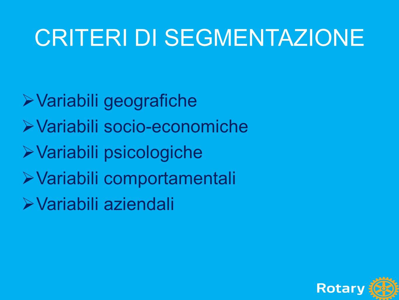 CRITERI DI SEGMENTAZIONE  Variabili geografiche  Variabili socio-economiche  Variabili psicologiche  Variabili comportamentali  Variabili azienda