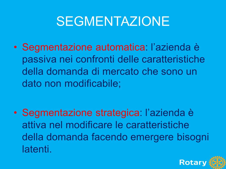 SEGMENTAZIONE Segmentazione automatica: l'azienda è passiva nei confronti delle caratteristiche della domanda di mercato che sono un dato non modifica
