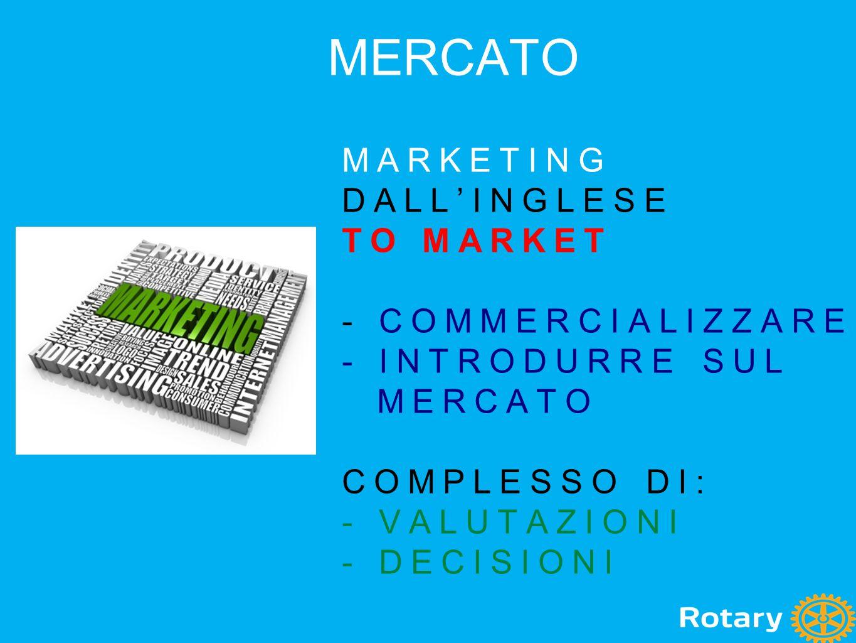 MARKETING DALL'INGLESE TO MARKET - COMMERCIALIZZARE - INTRODURRE SUL MERCATO COMPLESSO DI: - VALUTAZIONI - DECISIONI MERCATO