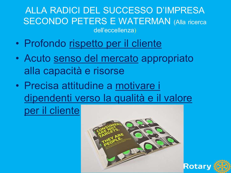 ALLA RADICI DEL SUCCESSO D'IMPRESA SECONDO PETERS E WATERMAN (Alla ricerca dell'eccellenza ) Profondo rispetto per il cliente Acuto senso del mercato