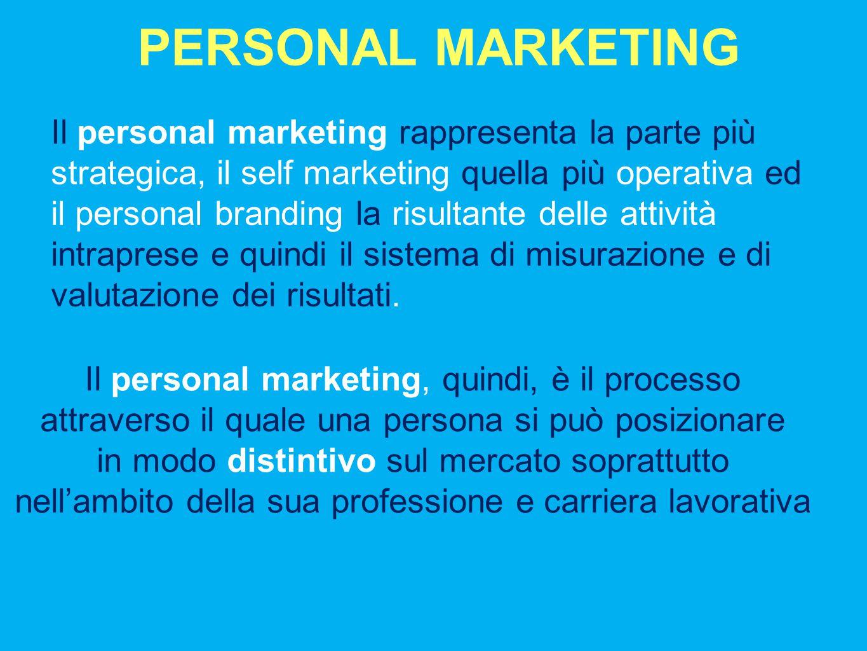 Il personal marketing rappresenta la parte più strategica, il self marketing quella più operativa ed il personal branding la risultante delle attività