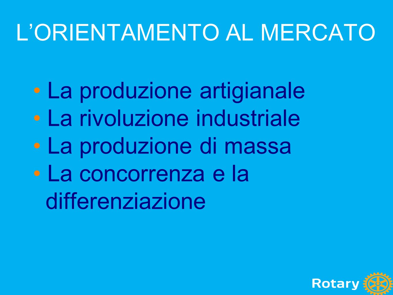 LE DIMENSIONI DEL MERCATO L'Impresa La Concorrenza Il Cliente