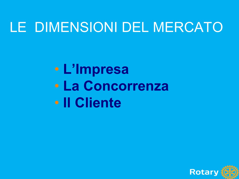 Il marketing è talmente importante che non può essere considerato come una funzione separata ….