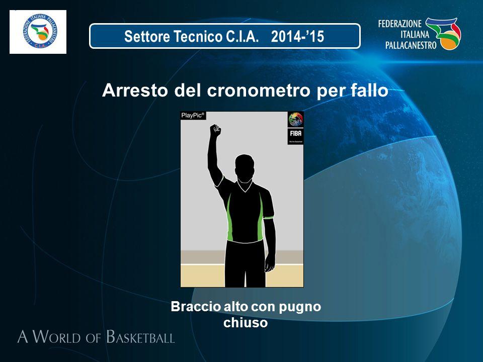 Settore Tecnico C.I.A. 2014-'15 Arresto del cronometro per fallo Braccio alto con pugno chiuso