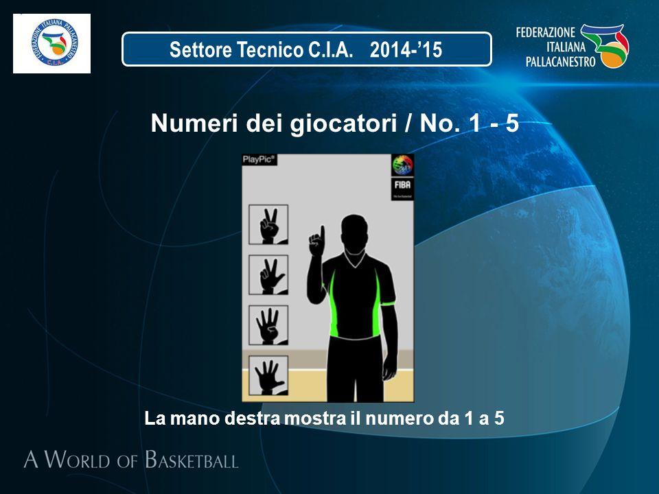 Settore Tecnico C.I.A. 2014-'15 Numeri dei giocatori / No. 1 - 5 La mano destra mostra il numero da 1 a 5