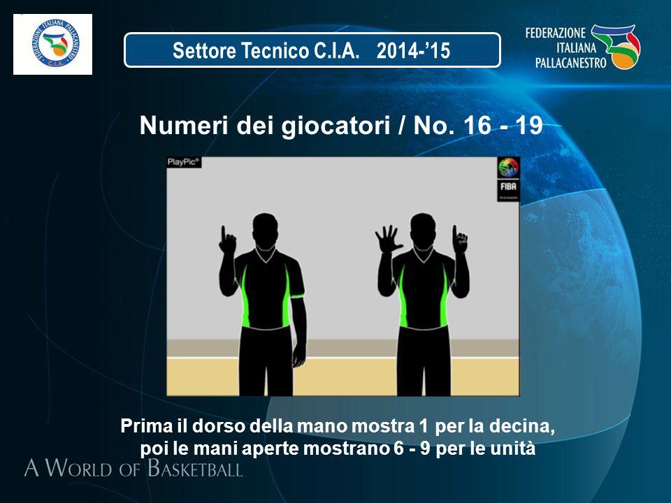 Settore Tecnico C.I.A. 2014-'15 Numeri dei giocatori / No. 16 - 19 Prima il dorso della mano mostra 1 per la decina, poi le mani aperte mostrano 6 - 9
