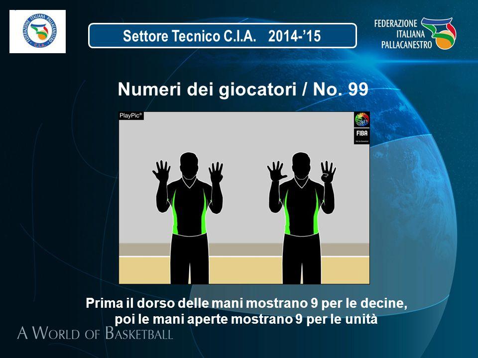 Settore Tecnico C.I.A. 2014-'15 Numeri dei giocatori / No. 99 Prima il dorso delle mani mostrano 9 per le decine, poi le mani aperte mostrano 9 per le