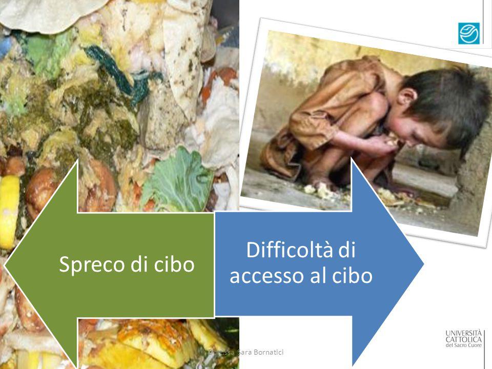 Un'attenta riflessione sullo spreco può dischiudere sentieri agiti verso la sostenibilitá in cui le riflessioni e le parole si fanno azioni Dott.ssa Sara Bornatici