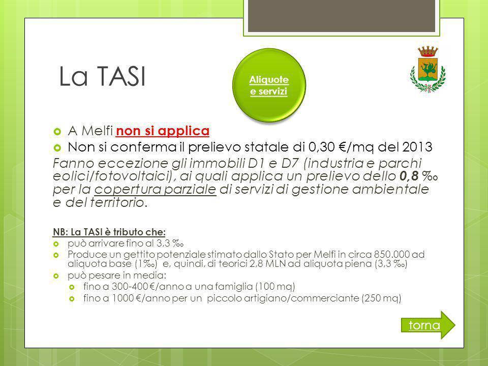 La TASI  A Melfi non si applica  Non si conferma il prelievo statale di 0,30 €/mq del 2013 Fanno eccezione gli immobili D1 e D7 (industria e parchi eolici/fotovoltaici), ai quali applica un prelievo dello 0,8 ‰ per la copertura parziale di servizi di gestione ambientale e del territorio.