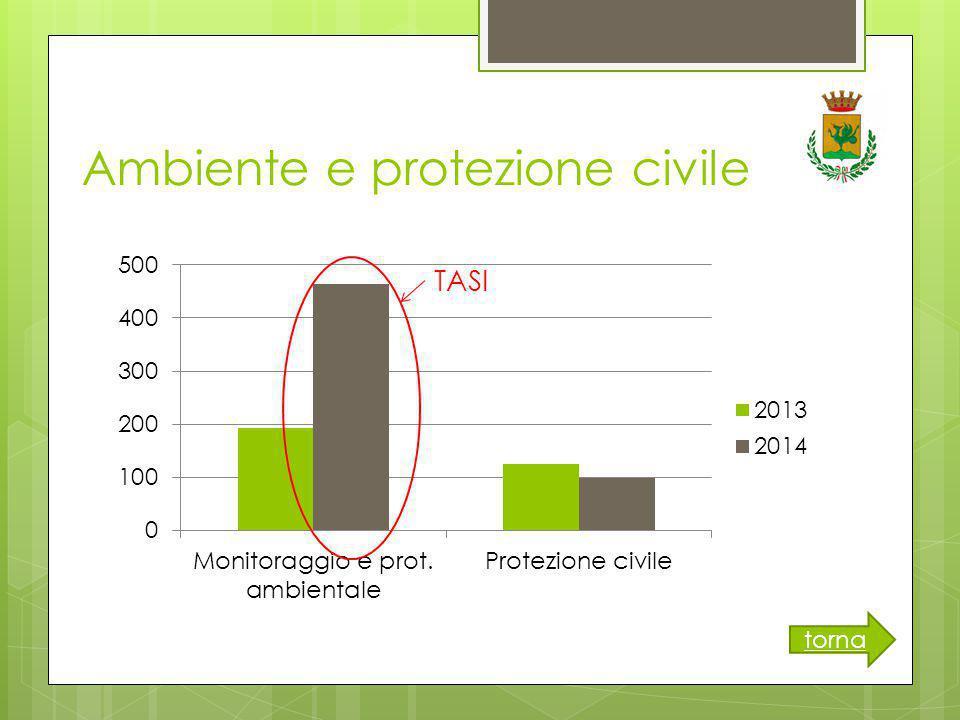Ambiente e protezione civile torna TASI