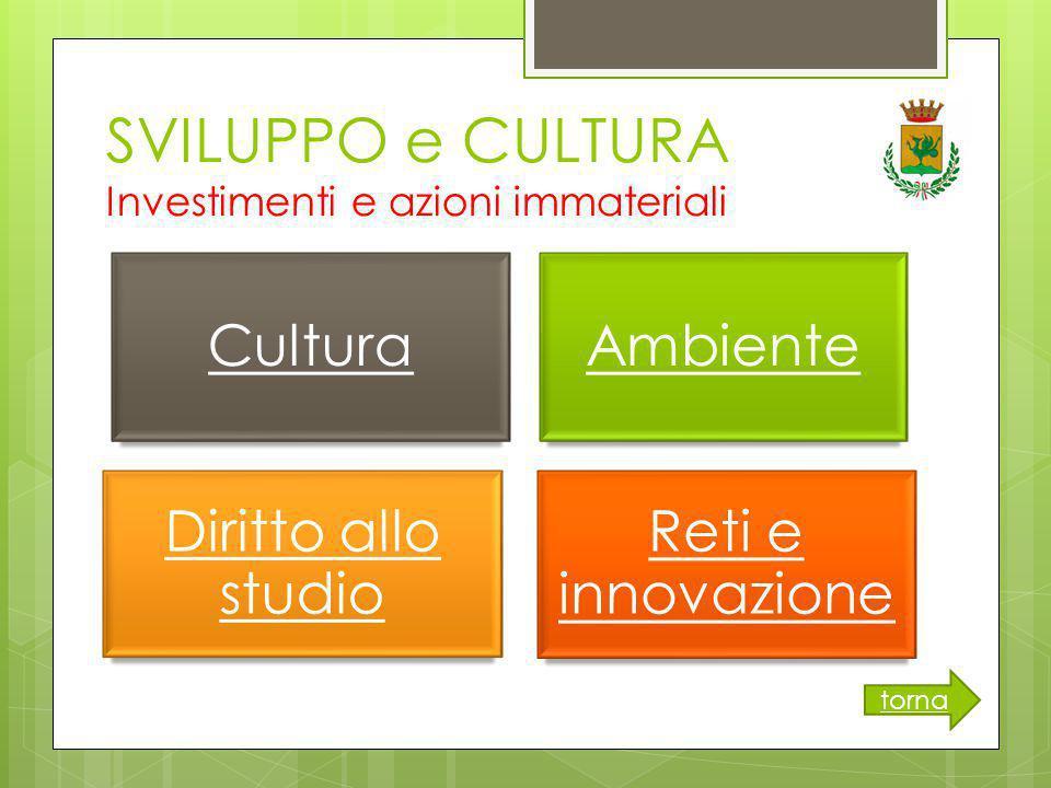 SVILUPPO e CULTURA Investimenti e azioni immateriali torna CulturaAmbiente Reti e innovazione Diritto allo studio