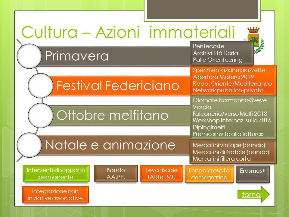 Cultura – Azioni immateriali torna Primavera Festival Federiciano Ottobre melfitano Natale e animazione Sperimentazione piazzette Apertura Matera 2019 Rapp.