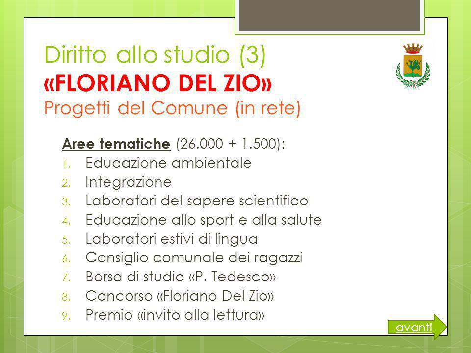 Diritto allo studio (3) «FLORIANO DEL ZIO» Progetti del Comune (in rete) Aree tematiche (26.000 + 1.500): 1.