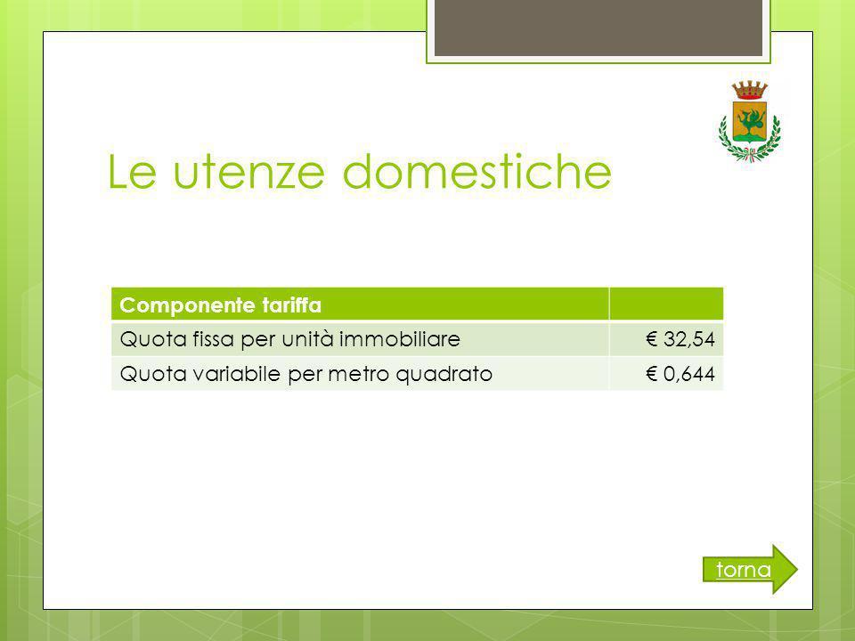 Le utenze domestiche Componente tariffa Quota fissa per unità immobiliare€ 32,54 Quota variabile per metro quadrato€ 0,644 torna