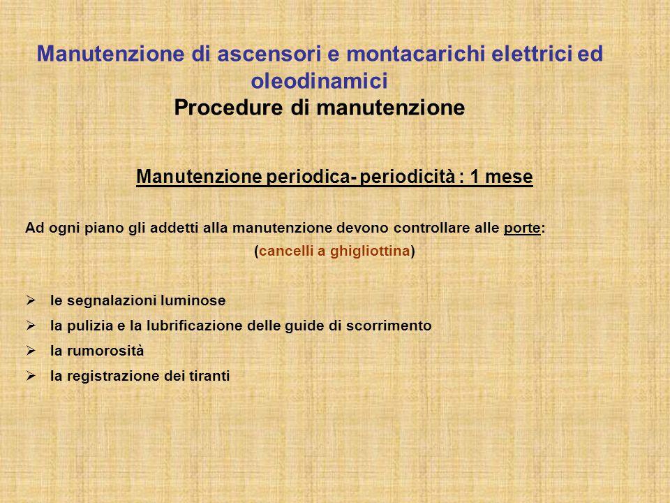 Manutenzione periodica- periodicità : 1 mese Ad ogni piano gli addetti alla manutenzione devono controllare alle porte: (cancelli a ghigliottina)  le