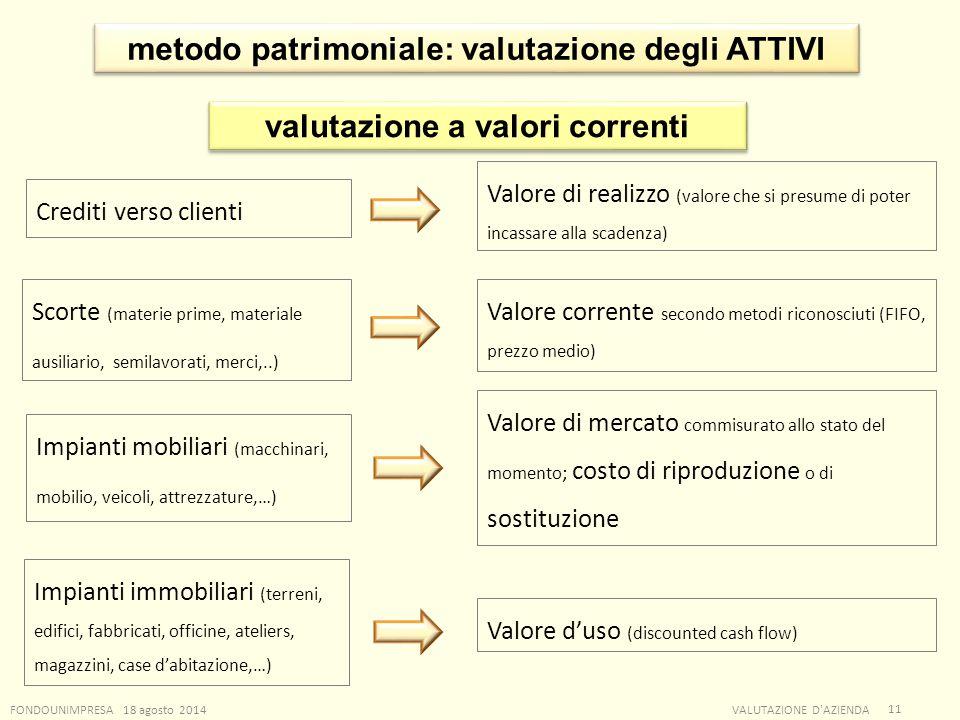 FONDOUNIMPRESA 18 agosto 2014VALUTAZIONE D'AZIENDA 11 metodo patrimoniale: valutazione degli ATTIVI Crediti verso clienti Valore di realizzo (valore c