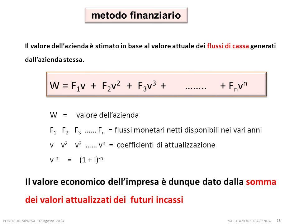 FONDOUNIMPRESA 18 agosto 2014VALUTAZIONE D'AZIENDA 13 metodo finanziario Il valore dell'azienda è stimato in base al valore attuale dei flussi di cass