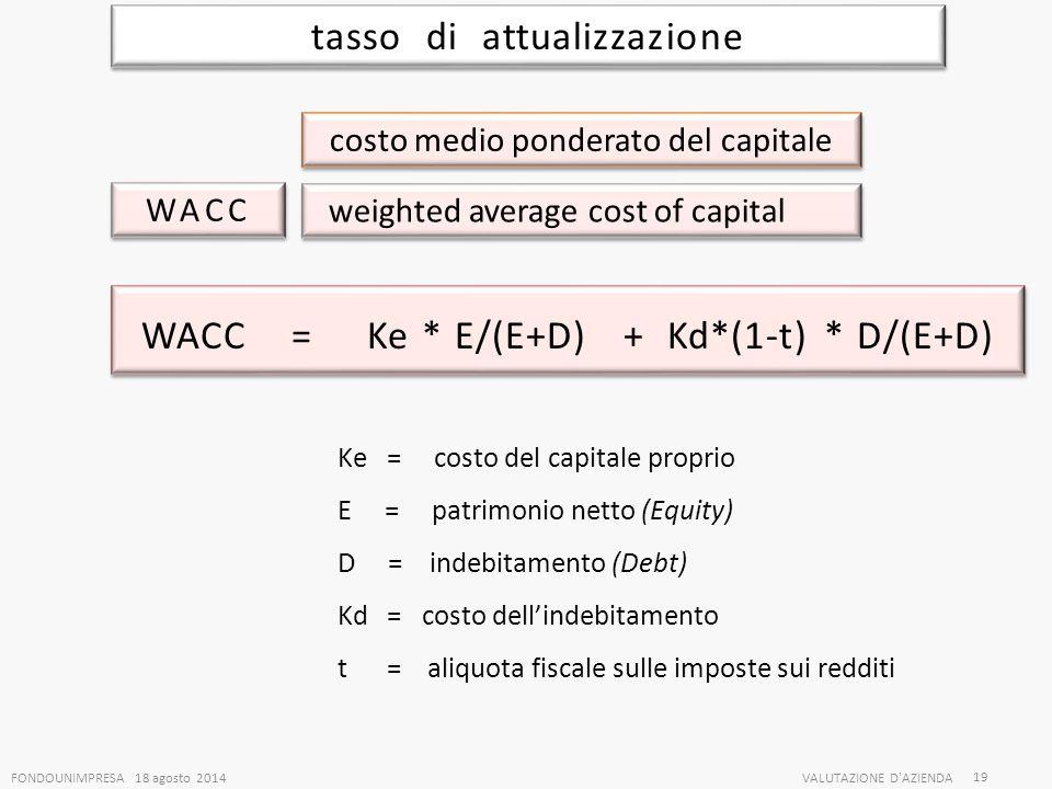 FONDOUNIMPRESA 18 agosto 2014VALUTAZIONE D'AZIENDA 19 weighted average cost of capital tasso di attualizzazione WACC = Ke * E/(E+D) + Kd*(1-t) * D/(E+