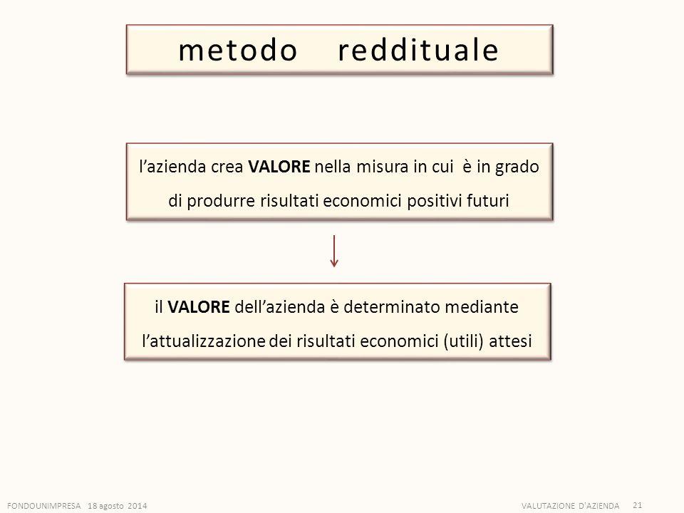 FONDOUNIMPRESA 18 agosto 2014VALUTAZIONE D'AZIENDA 21 metodo reddituale l'azienda crea VALORE nella misura in cui è in grado di produrre risultati eco