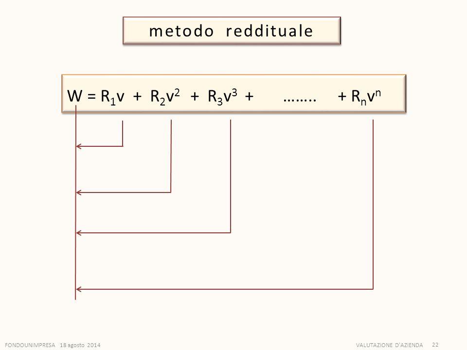 FONDOUNIMPRESA 18 agosto 2014VALUTAZIONE D'AZIENDA 22 metodo reddituale W = R 1 v + R 2 v 2 + R 3 v 3 + …….. + R n v n