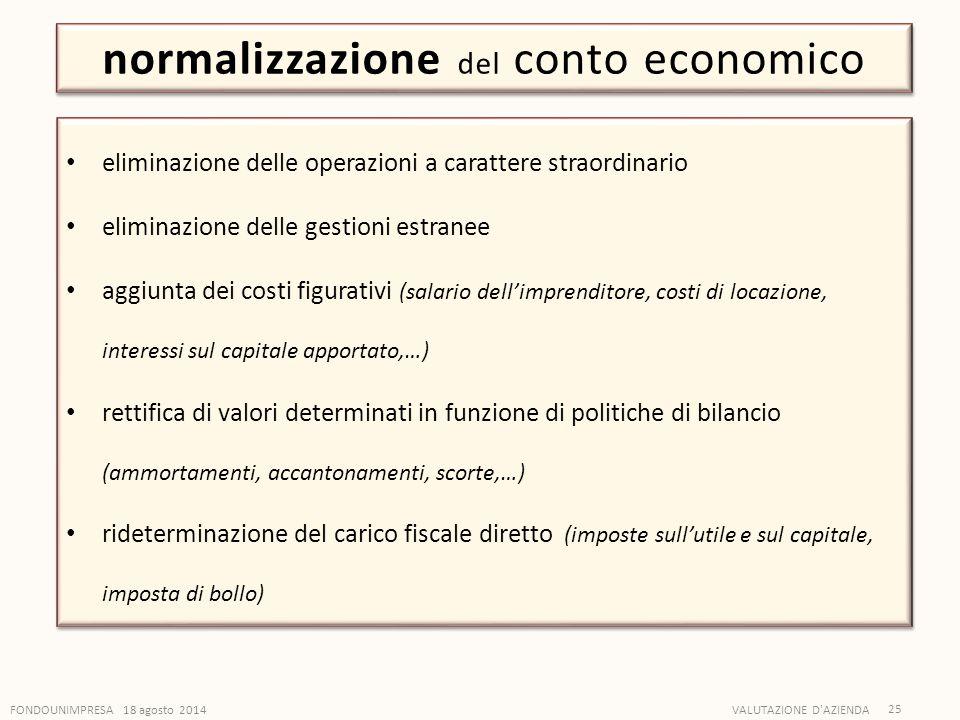 FONDOUNIMPRESA 18 agosto 2014VALUTAZIONE D'AZIENDA 25 normalizzazione del conto economico eliminazione delle operazioni a carattere straordinario elim