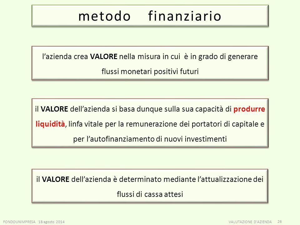 FONDOUNIMPRESA 18 agosto 2014VALUTAZIONE D'AZIENDA 26 metodo finanziario l'azienda crea VALORE nella misura in cui è in grado di generare flussi monet