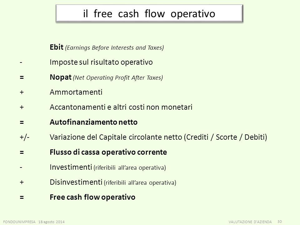 FONDOUNIMPRESA 18 agosto 2014VALUTAZIONE D'AZIENDA 30 il free cash flow operativo Ebit (Earnings Before Interests and Taxes) - Imposte sul risultato o