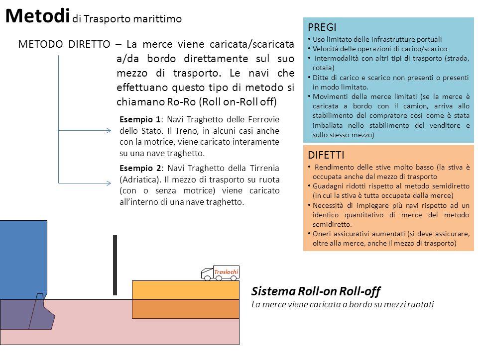 Metodi di Trasporto marittimo METODO DIRETTO – La merce viene caricata/scaricata a/da bordo direttamente sul suo mezzo di trasporto. Le navi che effet
