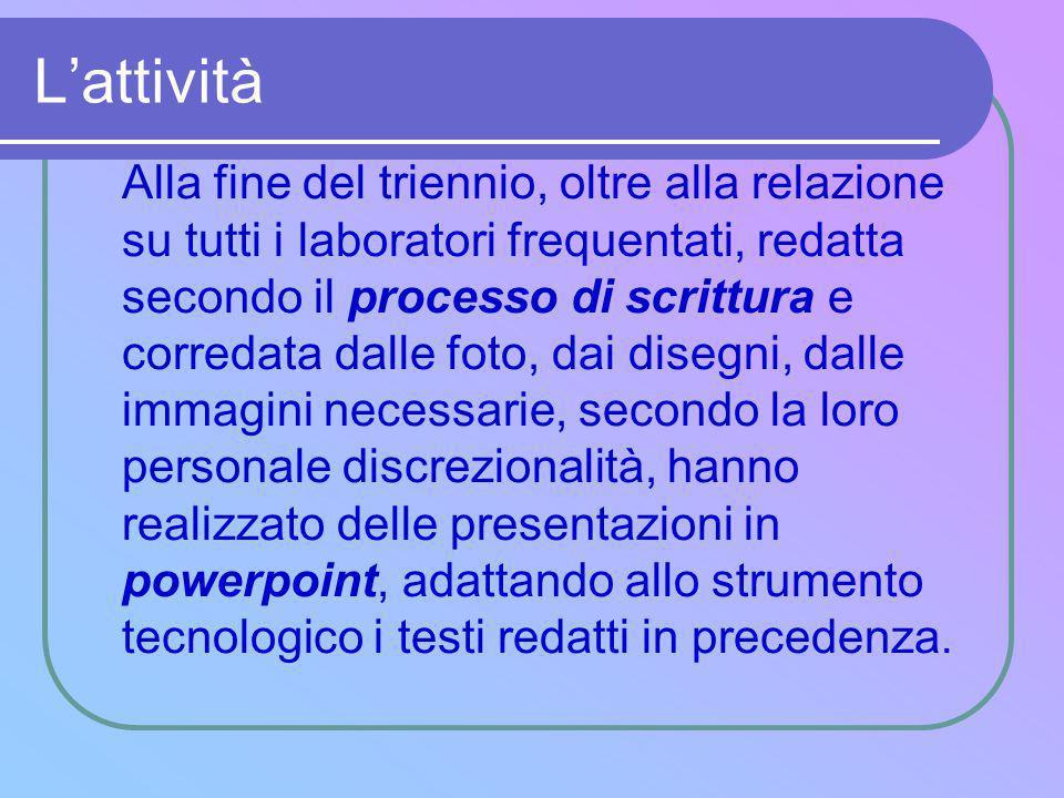 L'attività Alla fine del triennio, oltre alla relazione su tutti i laboratori frequentati, redatta secondo il processo di scrittura e corredata dalle